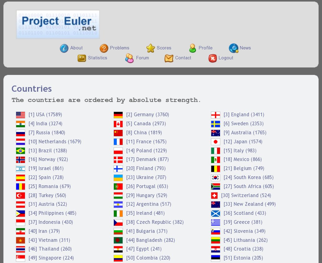 A new statistics page for Project Euler where the ...