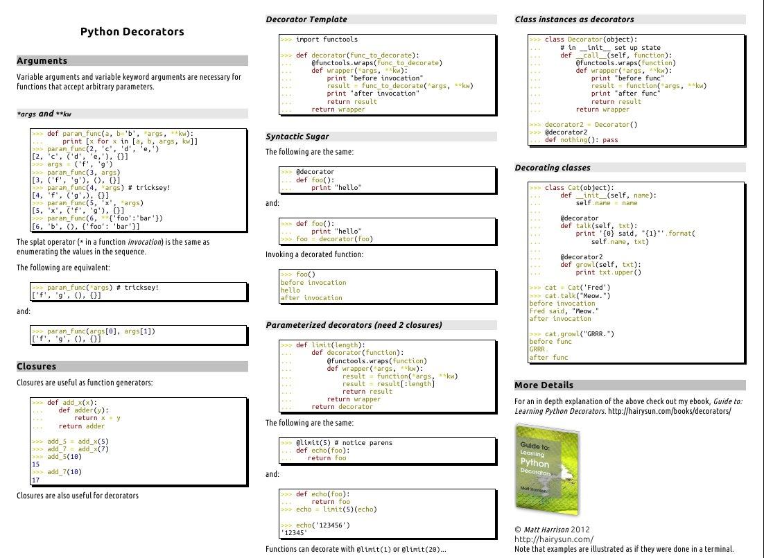Python Reference Sheet Python Decorators Cheat Sheet